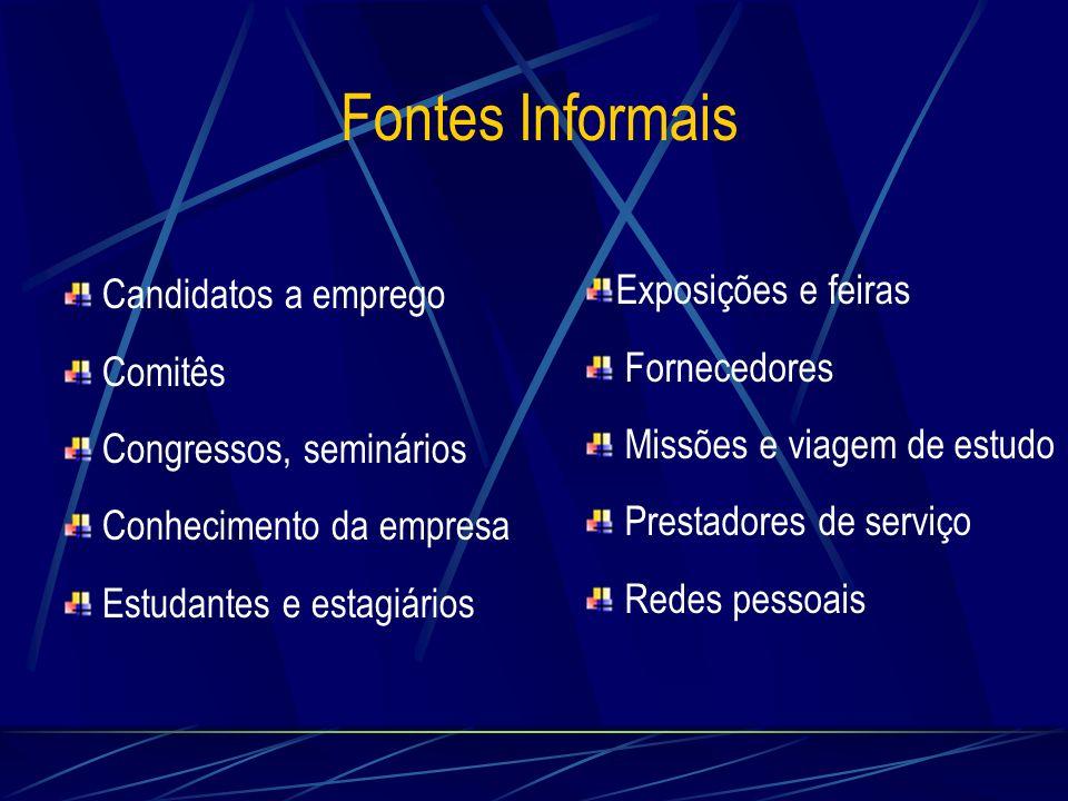 Fontes Informais Candidatos a emprego Comitês Congressos, seminários Conhecimento da empresa Estudantes e estagiários Exposições e feiras Fornecedores