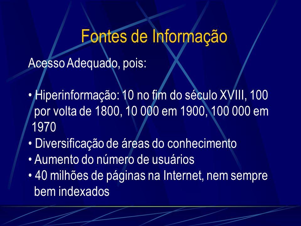 Fontes de Informação Acesso Adequado, pois: Hiperinformação: 10 no fim do século XVIII, 100 por volta de 1800, 10 000 em 1900, 100 000 em 1970 Diversi