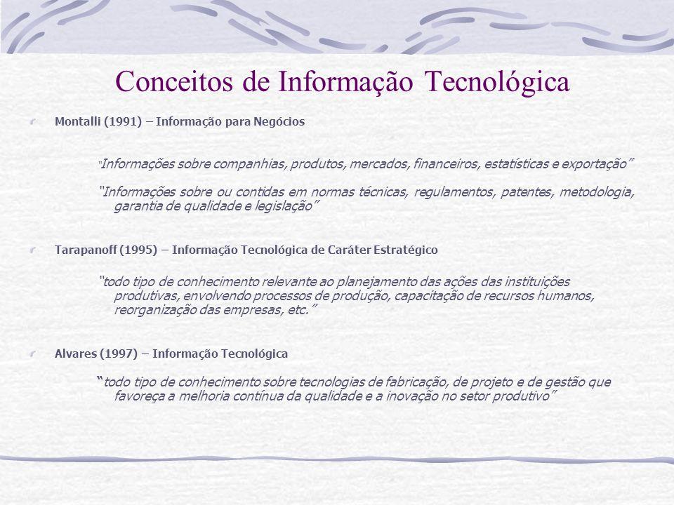Conceitos de Informação Tecnológica Montalli (1991) – Informação para Negócios Informações sobre companhias, produtos, mercados, financeiros, estatíst