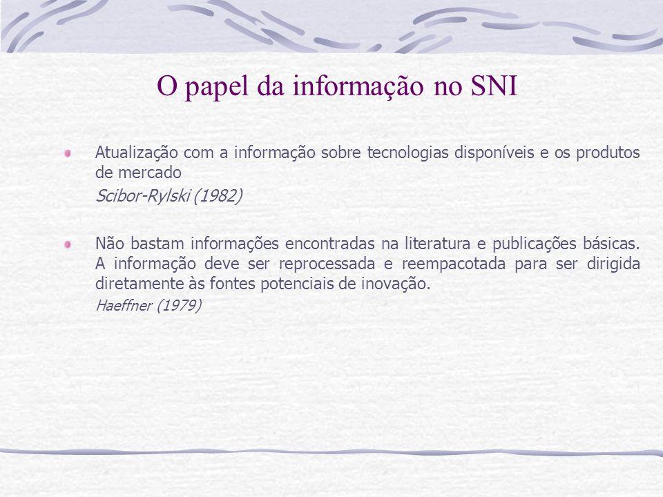 O papel da informação no SNI Atualização com a informação sobre tecnologias disponíveis e os produtos de mercado Scibor-Rylski (1982) Não bastam infor