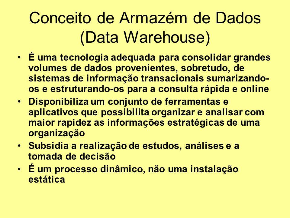 Conceito de Armazém de Dados (Data Warehouse) É uma tecnologia adequada para consolidar grandes volumes de dados provenientes, sobretudo, de sistemas