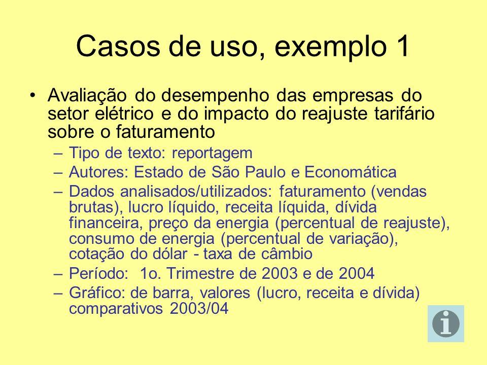 Casos de uso, exemplo 1 Avaliação do desempenho das empresas do setor elétrico e do impacto do reajuste tarifário sobre o faturamento –Tipo de texto: