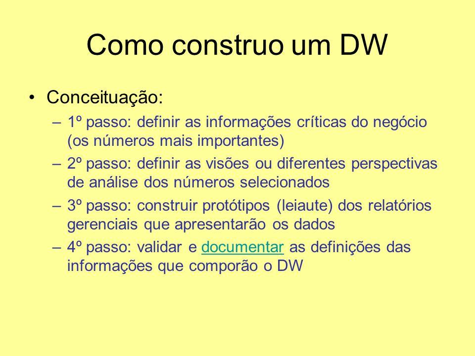Como construo um DW Conceituação: –1º passo: definir as informações críticas do negócio (os números mais importantes) –2º passo: definir as visões ou