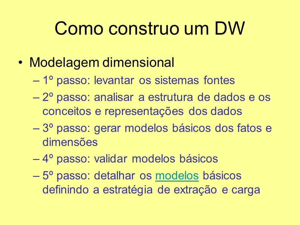 Como construo um DW Modelagem dimensional –1º passo: levantar os sistemas fontes –2º passo: analisar a estrutura de dados e os conceitos e representaç