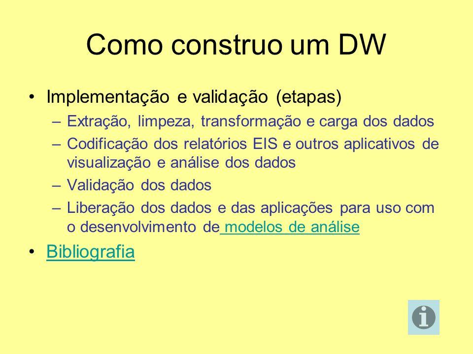 Como construo um DW Implementação e validação (etapas) –Extração, limpeza, transformação e carga dos dados –Codificação dos relatórios EIS e outros ap