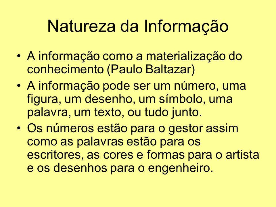 Natureza da Informação A informação como a materialização do conhecimento (Paulo Baltazar) A informação pode ser um número, uma figura, um desenho, um