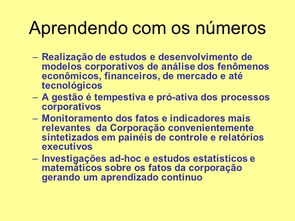 Aprendendo com os números –Realização de estudos e desenvolvimento de modelos corporativos de análise dos fenômenos econômicos, financeiros, de mercad