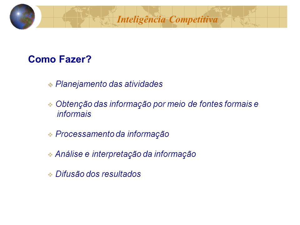 Planejamento das atividades Obtenção das informação por meio de fontes formais e informais Processamento da informação Análise e interpretação da info
