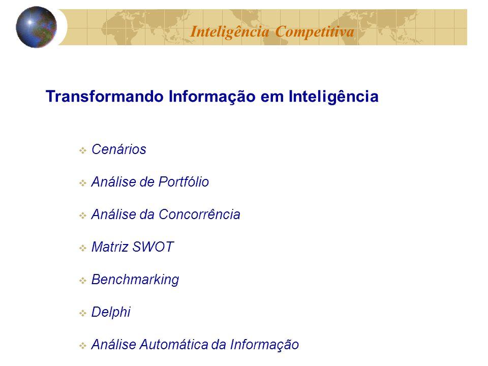 Cenários Análise de Portfólio Análise da Concorrência Matriz SWOT Benchmarking Delphi Análise Automática da Informação Inteligência Competitiva Transf