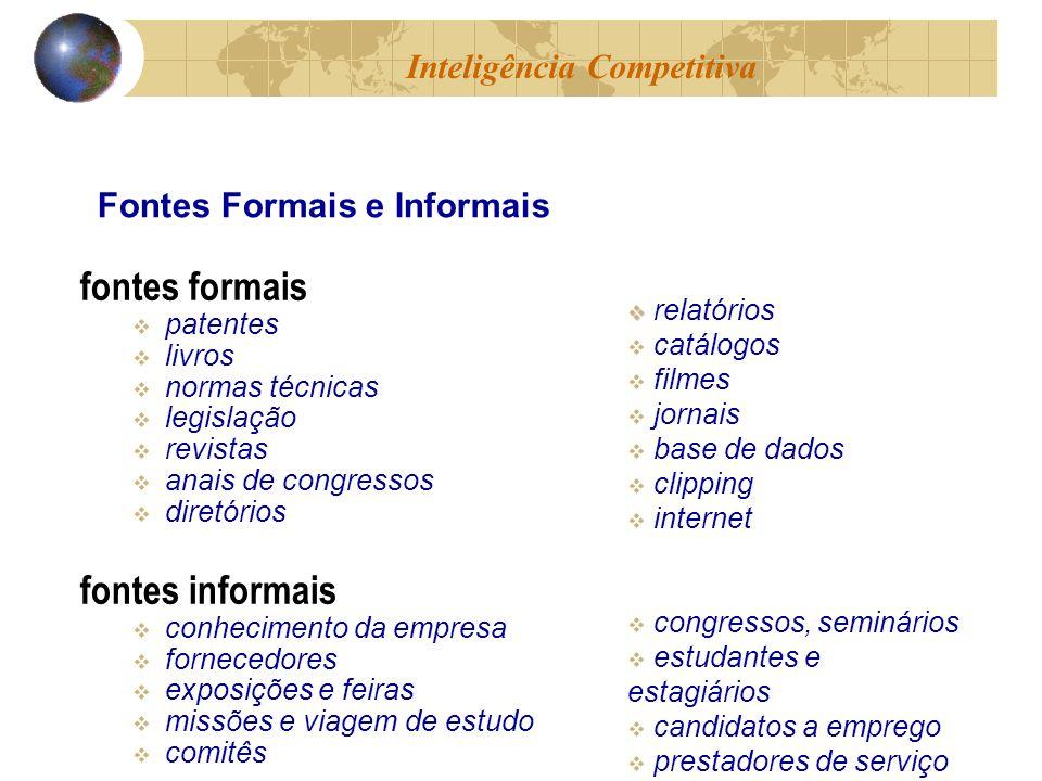 fontes formais patentes livros normas técnicas legislação revistas anais de congressos diretórios fontes informais conhecimento da empresa fornecedore