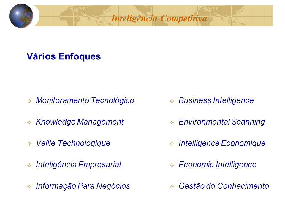 Monitoramento Tecnológico Knowledge Management Veille Technologique Inteligência Empresarial Informação Para Negócios Business Intelligence Environmen