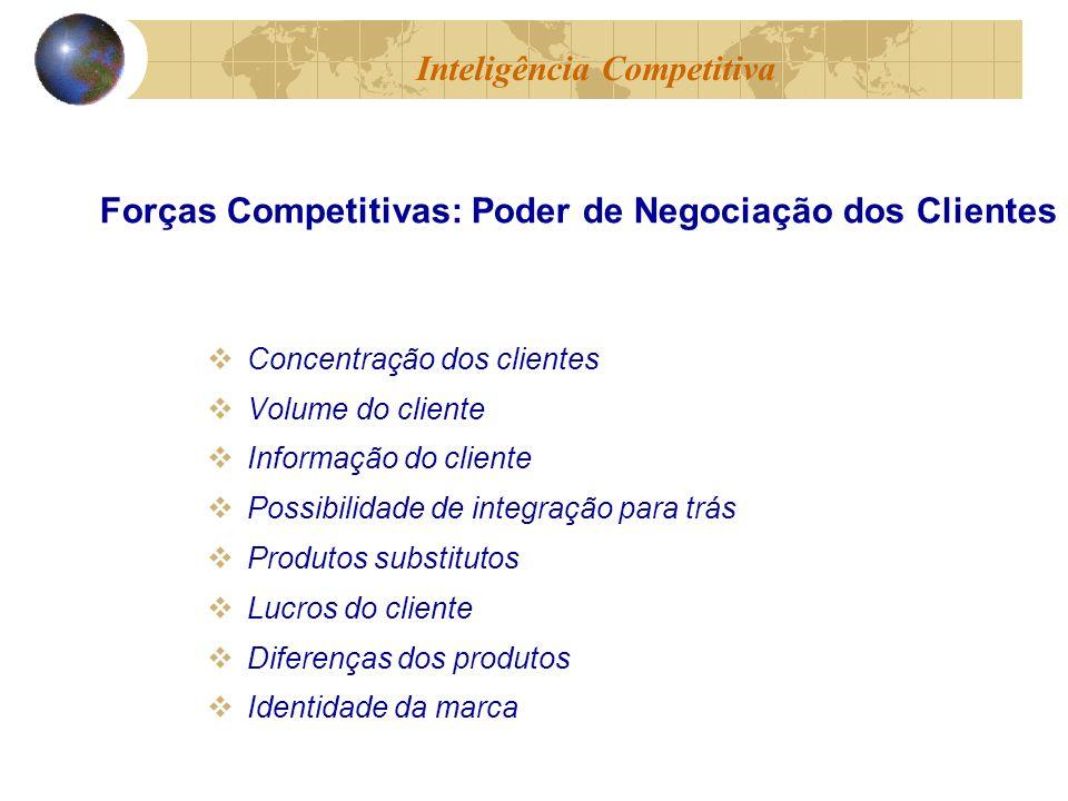 Concentração dos clientes Volume do cliente Informação do cliente Possibilidade de integração para trás Produtos substitutos Lucros do cliente Diferen