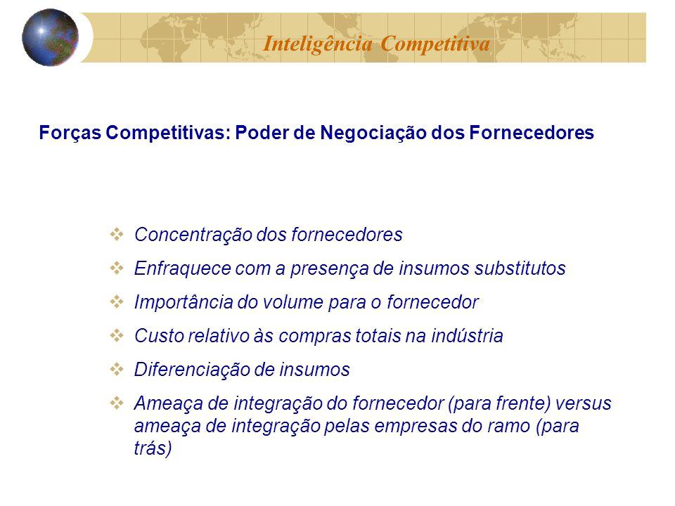 Concentração dos fornecedores Enfraquece com a presença de insumos substitutos Importância do volume para o fornecedor Custo relativo às compras totai