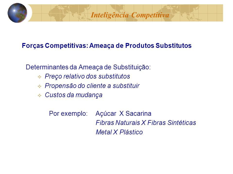 Determinantes da Ameaça de Substituição: Preço relativo dos substitutos Propensão do cliente a substituir Custos da mudança Por exemplo: Açúcar X Saca