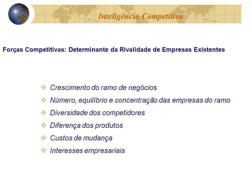 Crescimento do ramo de negócios Número, equilíbrio e concentração das empresas do ramo Diversidade dos competidores Diferença dos produtos Custos de m