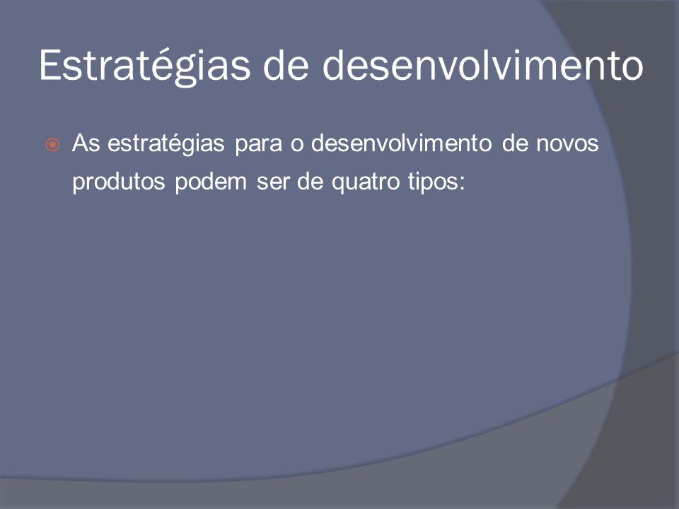 Estratégias de desenvolvimento As estratégias para o desenvolvimento de novos produtos podem ser de quatro tipos: