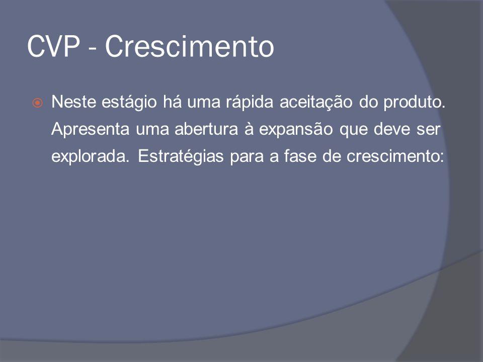 CVP - Crescimento Neste estágio há uma rápida aceitação do produto. Apresenta uma abertura à expansão que deve ser explorada. Estratégias para a fase