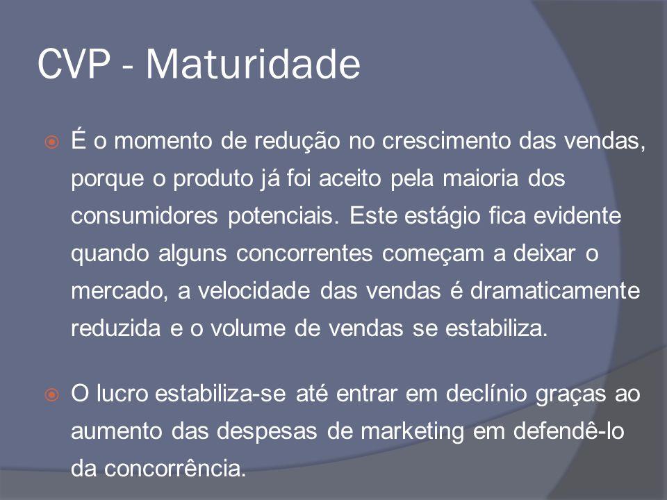 CVP - Maturidade É o momento de redução no crescimento das vendas, porque o produto já foi aceito pela maioria dos consumidores potenciais. Este estág