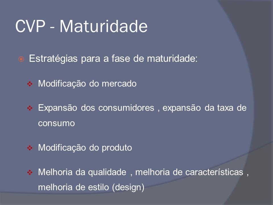 CVP - Maturidade Estratégias para a fase de maturidade: Modificação do mercado Expansão dos consumidores, expansão da taxa de consumo Modificação do p