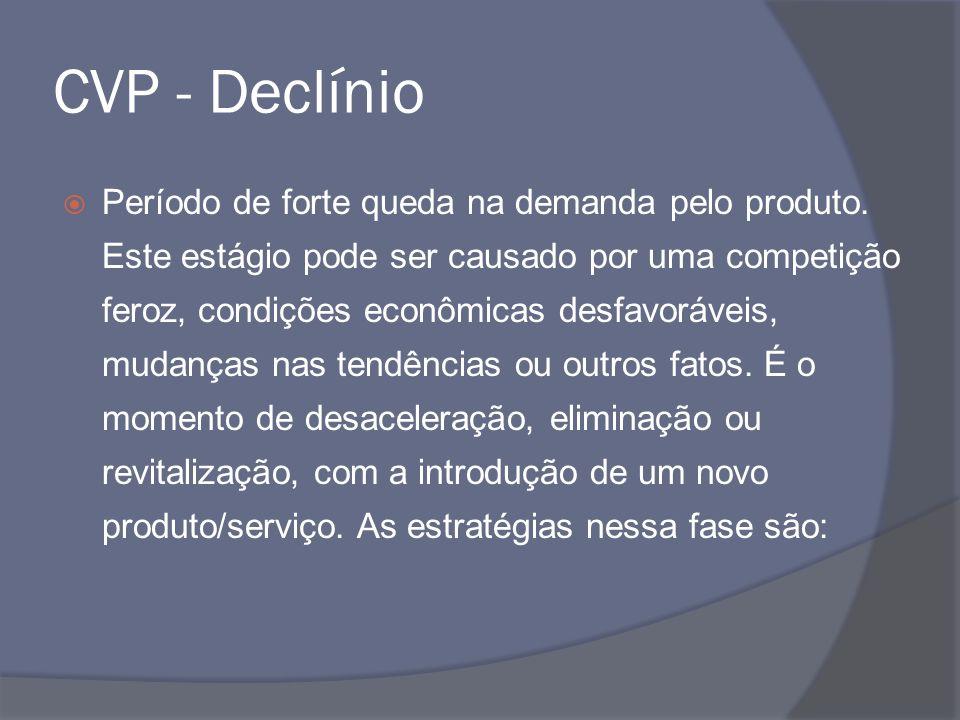 CVP - Declínio Período de forte queda na demanda pelo produto. Este estágio pode ser causado por uma competição feroz, condições econômicas desfavoráv