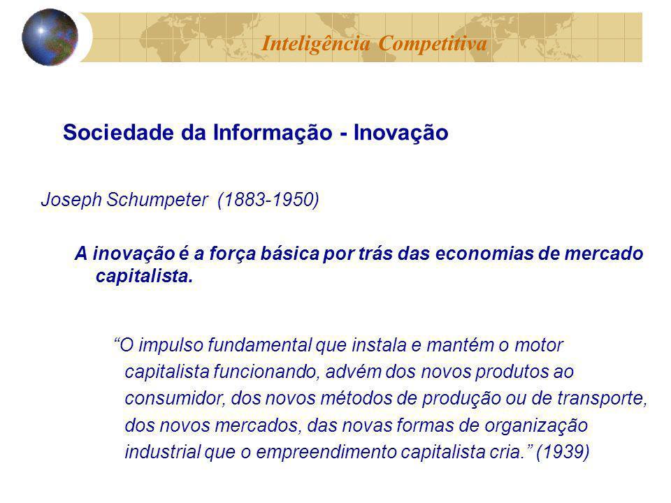 Joseph Schumpeter (1883-1950) A inovação é a força básica por trás das economias de mercado capitalista. O impulso fundamental que instala e mantém o