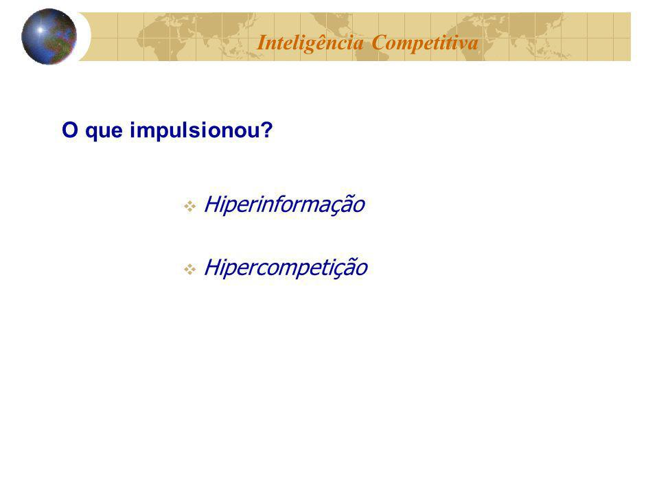 Hiperinformação Hipercompetição Inteligência Competitiva O que impulsionou