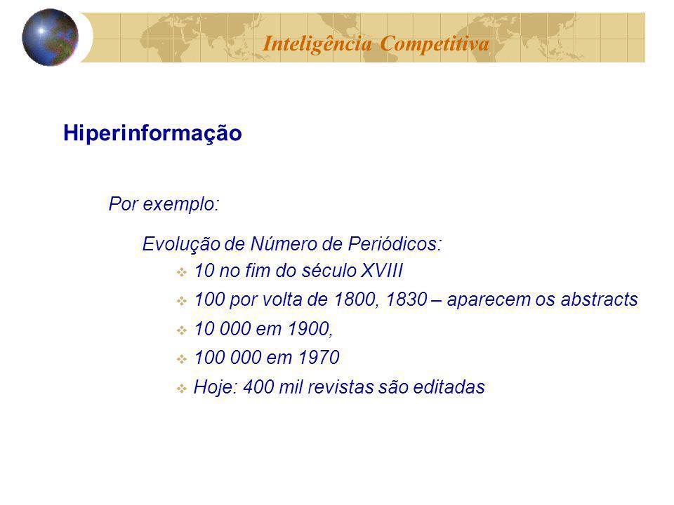 Por exemplo: Evolução de Número de Periódicos: 10 no fim do século XVIII 100 por volta de 1800, 1830 – aparecem os abstracts 10 000 em 1900, 100 000 e