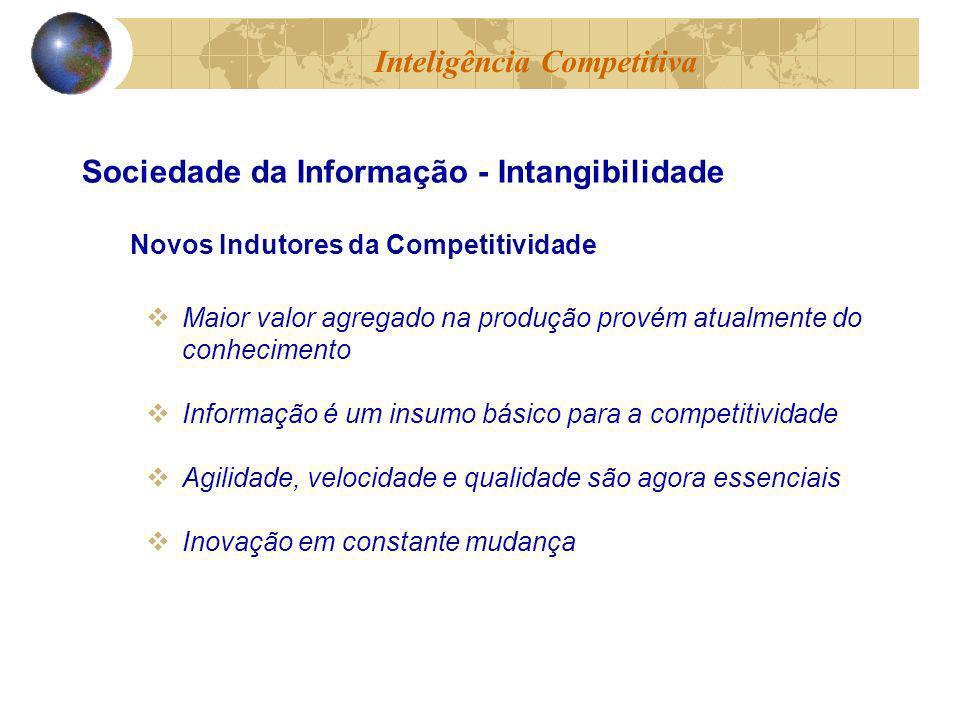 Maior valor agregado na produção provém atualmente do conhecimento Informação é um insumo básico para a competitividade Agilidade, velocidade e qualidade são agora essenciais Inovação em constante mudança Inteligência Competitiva Sociedade da Informação - Intangibilidade Novos Indutores da Competitividade