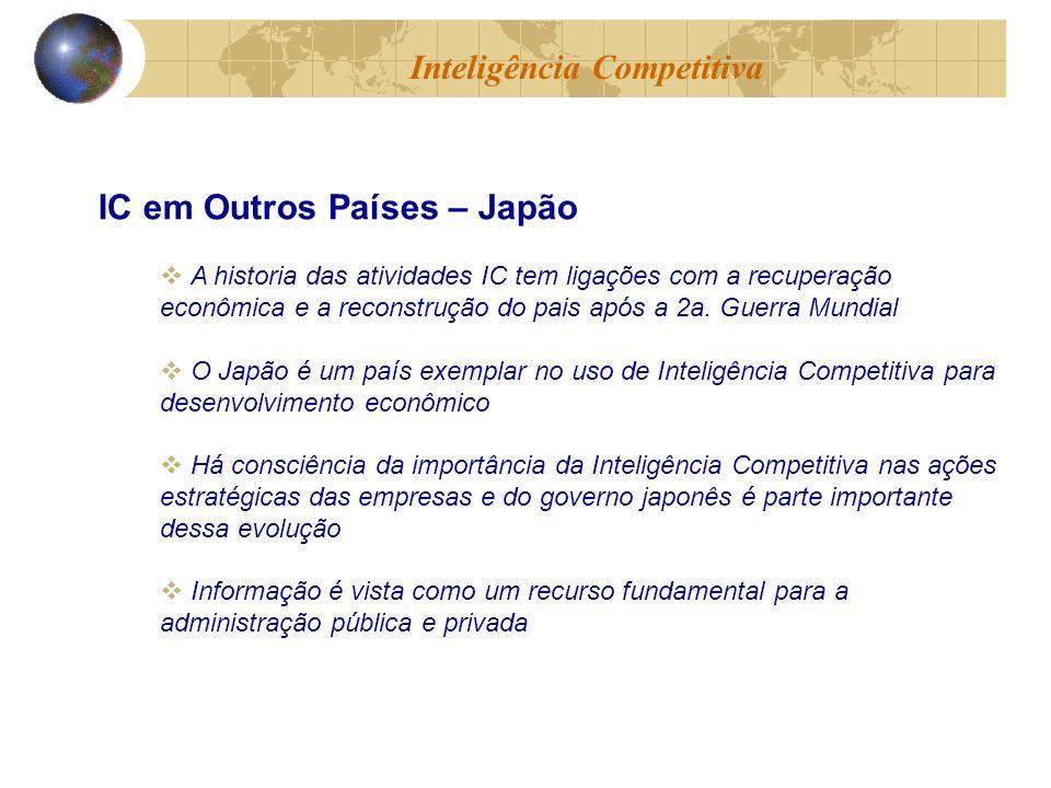 A historia das atividades IC tem ligações com a recuperação econômica e a reconstrução do pais após a 2a. Guerra Mundial O Japão é um país exemplar no