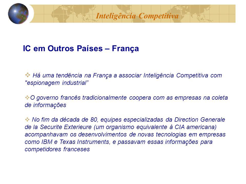 Há uma tendência na França a associar Inteligência Competitiva com