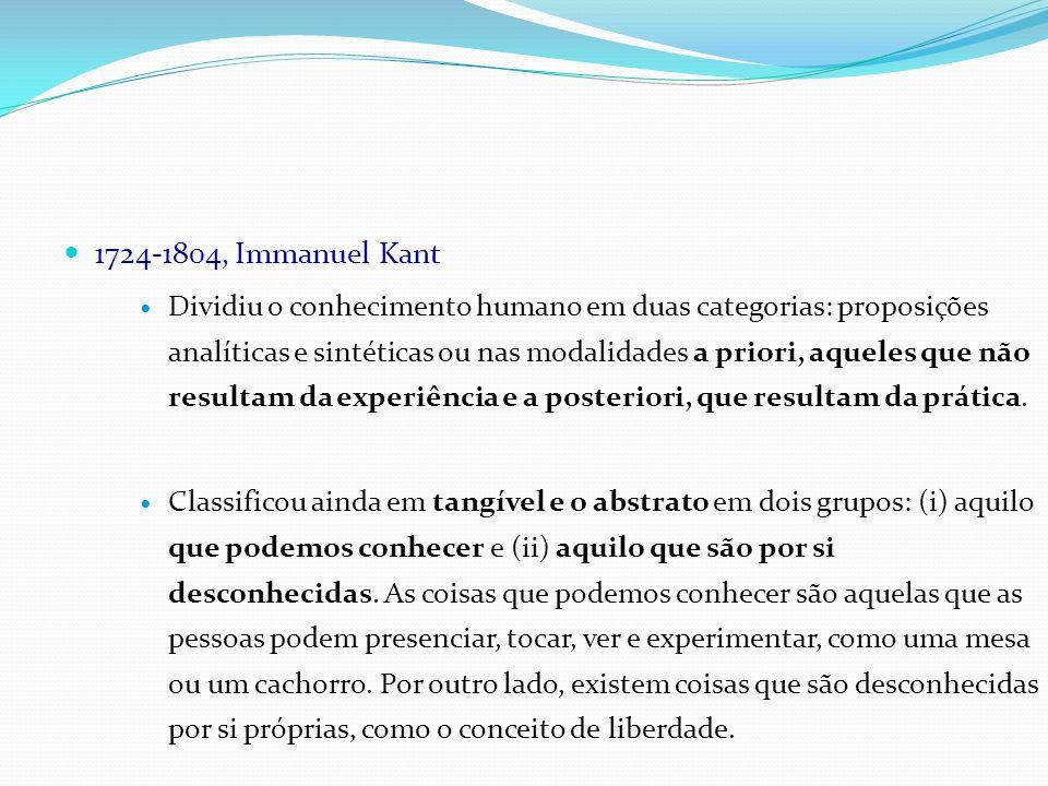 1724-1804, Immanuel Kant Dividiu o conhecimento humano em duas categorias: proposições analíticas e sintéticas ou nas modalidades a priori, aqueles qu