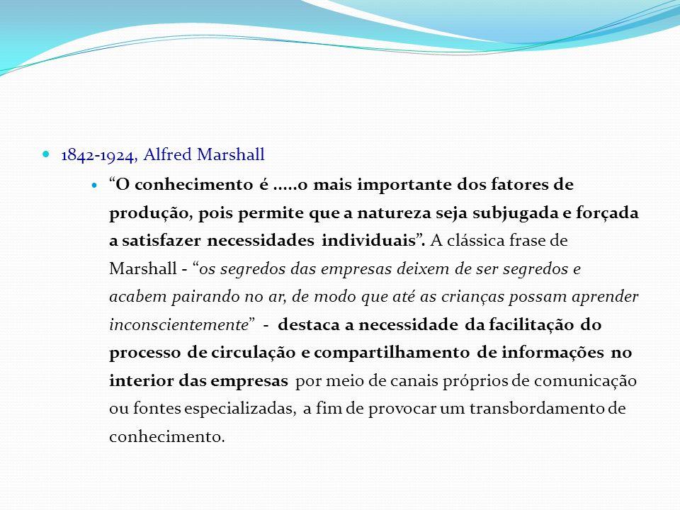 1842-1924, Alfred Marshall O conhecimento é.....o mais importante dos fatores de produção, pois permite que a natureza seja subjugada e forçada a sati