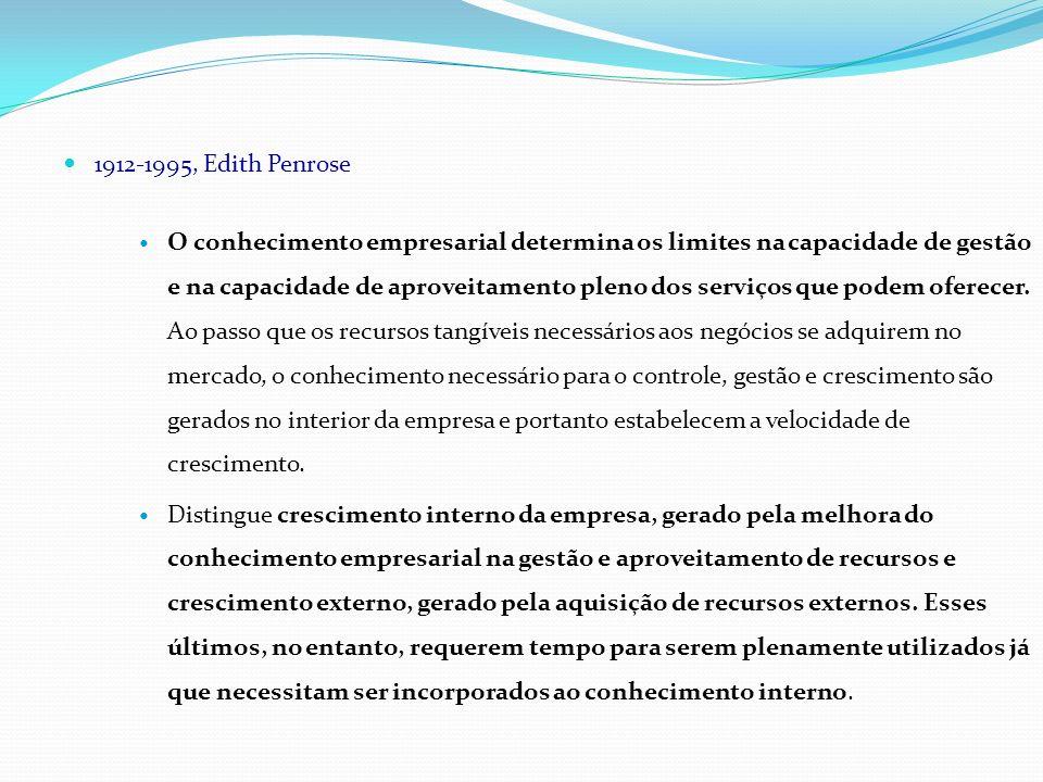 1912-1995, Edith Penrose O conhecimento empresarial determina os limites na capacidade de gestão e na capacidade de aproveitamento pleno dos serviços