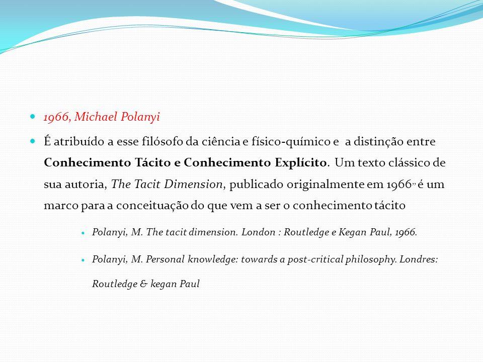 1966, Michael Polanyi É atribuído a esse filósofo da ciência e físico-químico e a distinção entre Conhecimento Tácito e Conhecimento Explícito. Um tex