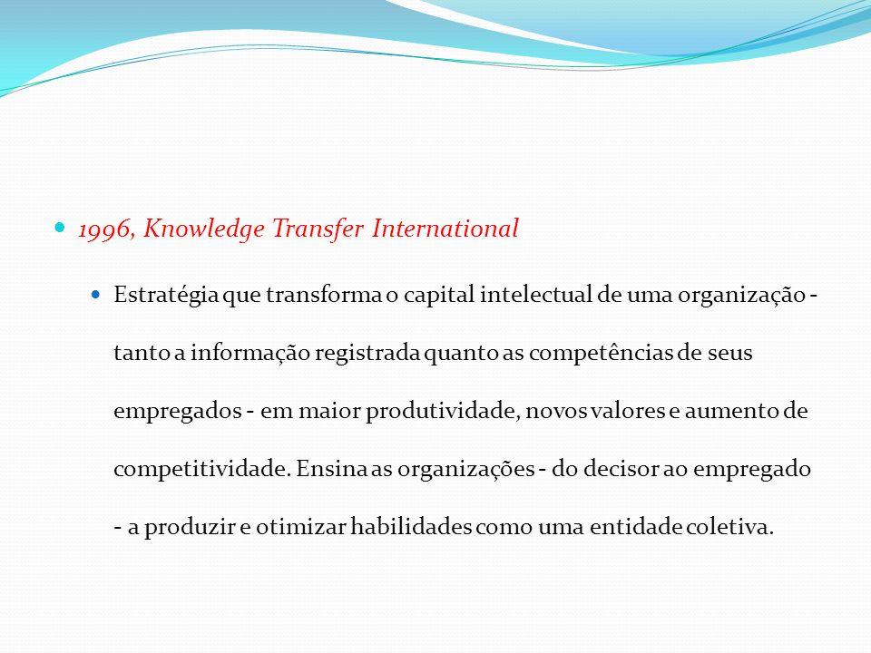 1996, Knowledge Transfer International Estratégia que transforma o capital intelectual de uma organização - tanto a informação registrada quanto as co