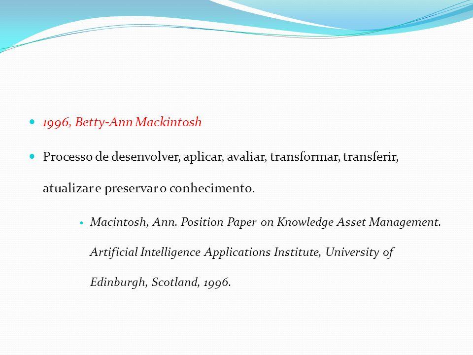 1996, Betty-Ann Mackintosh Processo de desenvolver, aplicar, avaliar, transformar, transferir, atualizar e preservar o conhecimento. Macintosh, Ann. P