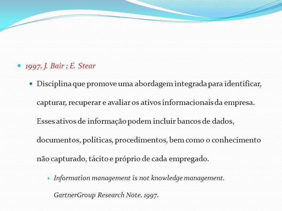 1997, J. Bair ; E. Stear Disciplina que promove uma abordagem integrada para identificar, capturar, recuperar e avaliar os ativos informacionais da em
