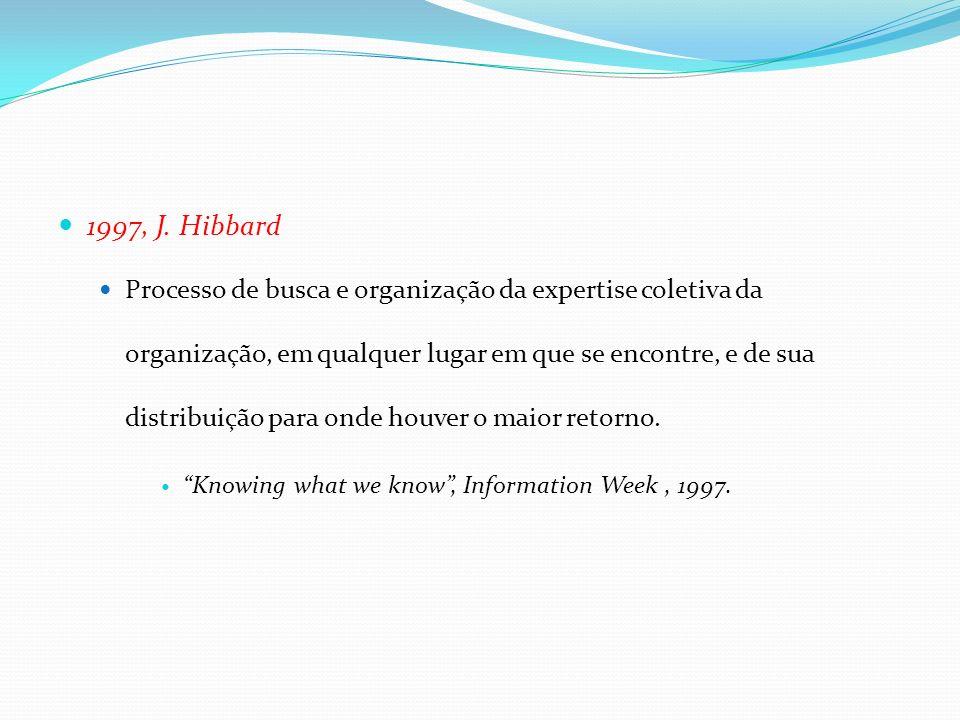 1997, J. Hibbard Processo de busca e organização da expertise coletiva da organização, em qualquer lugar em que se encontre, e de sua distribuição par