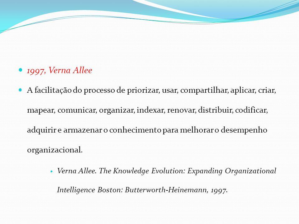 1997, Verna Allee A facilitação do processo de priorizar, usar, compartilhar, aplicar, criar, mapear, comunicar, organizar, indexar, renovar, distribu