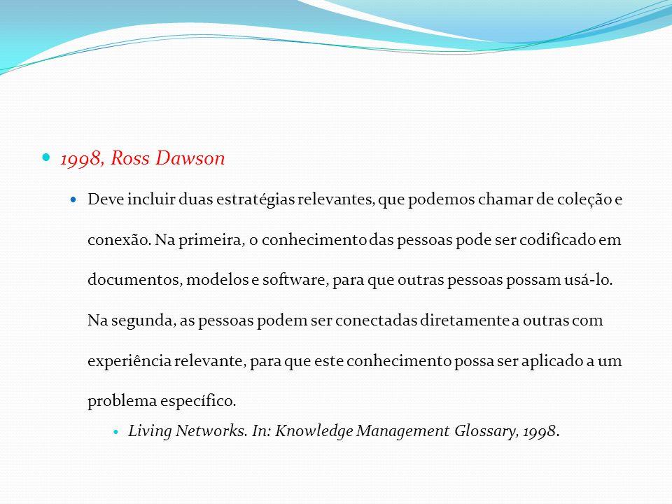 1998, Ross Dawson Deve incluir duas estratégias relevantes, que podemos chamar de coleção e conexão. Na primeira, o conhecimento das pessoas pode ser