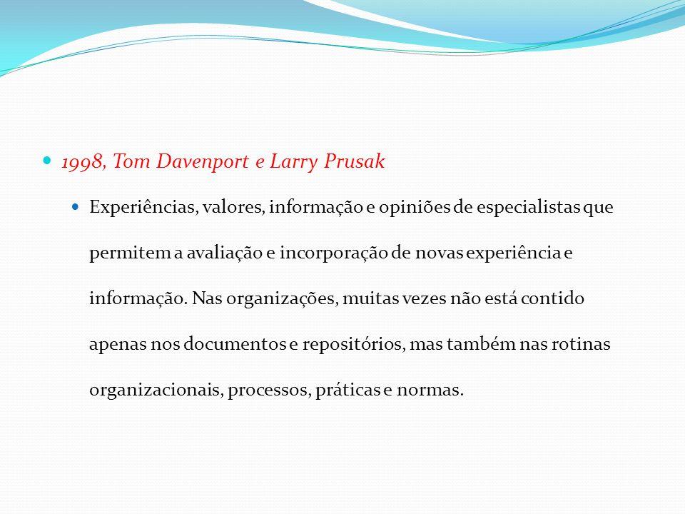 1998, Tom Davenport e Larry Prusak Experiências, valores, informação e opiniões de especialistas que permitem a avaliação e incorporação de novas expe