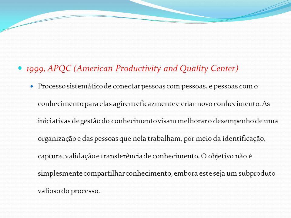1999, APQC (American Productivity and Quality Center) Processo sistemático de conectar pessoas com pessoas, e pessoas com o conhecimento para elas agi