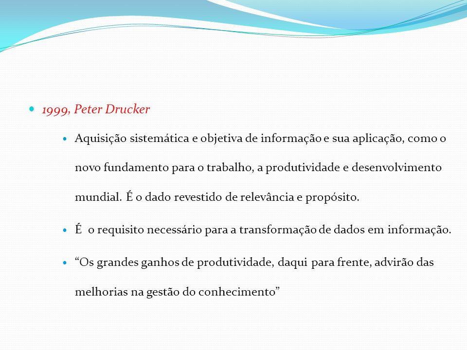 1999, Peter Drucker Aquisição sistemática e objetiva de informação e sua aplicação, como o novo fundamento para o trabalho, a produtividade e desenvol