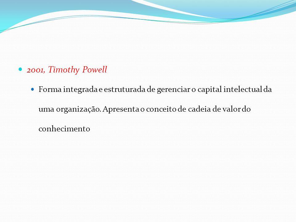 2001, Timothy Powell Forma integrada e estruturada de gerenciar o capital intelectual da uma organização. Apresenta o conceito de cadeia de valor do c