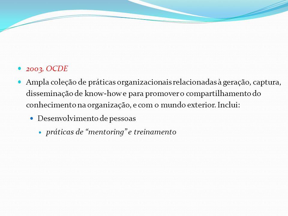 2003, OCDE Ampla coleção de práticas organizacionais relacionadas à geração, captura, disseminação de know-how e para promover o compartilhamento do c