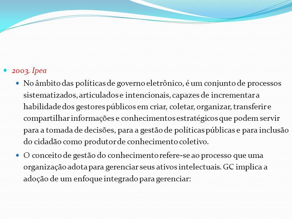 2003, Ipea No âmbito das políticas de governo eletrônico, é um conjunto de processos sistematizados, articulados e intencionais, capazes de incrementa