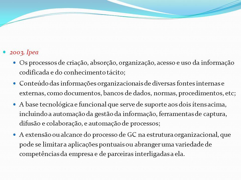 2003, Ipea Os processos de criação, absorção, organização, acesso e uso da informação codificada e do conhecimento tácito; Conteúdo das informações or