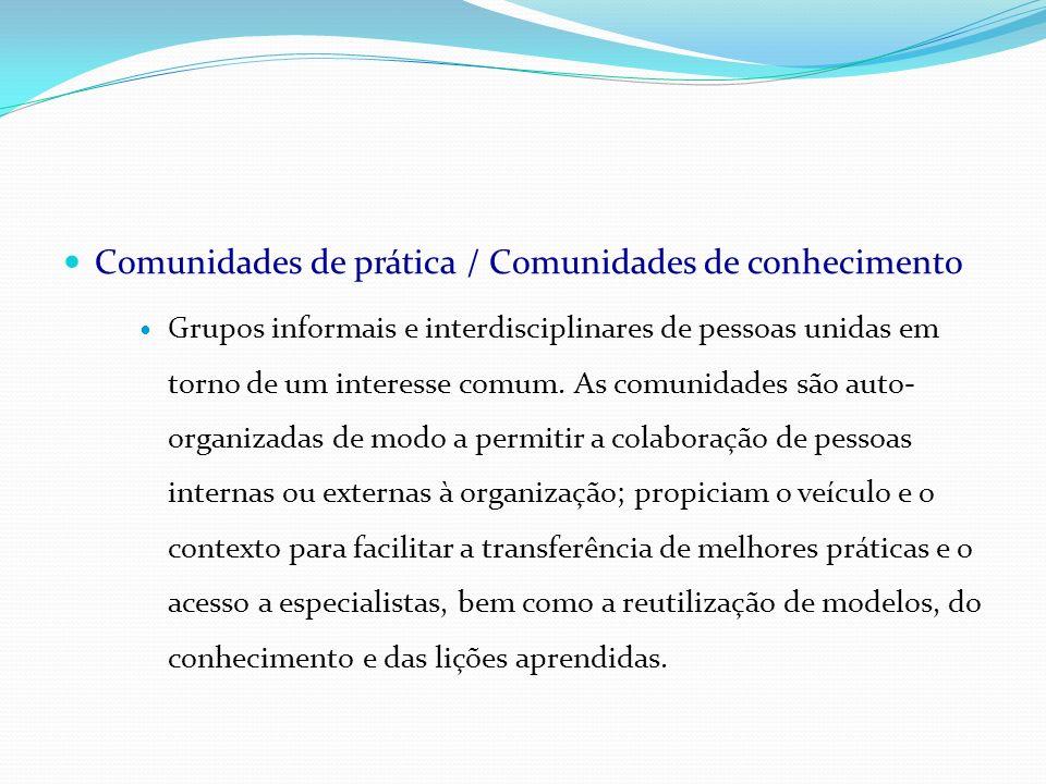 Comunidades de prática / Comunidades de conhecimento Grupos informais e interdisciplinares de pessoas unidas em torno de um interesse comum. As comuni