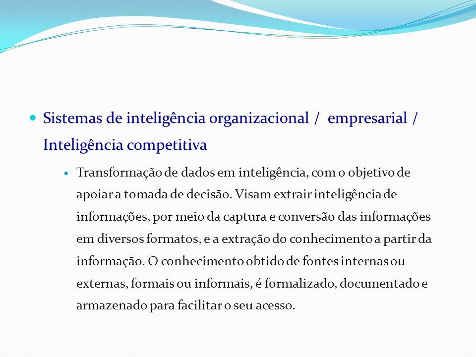Sistemas de inteligência organizacional / empresarial / Inteligência competitiva Transformação de dados em inteligência, com o objetivo de apoiar a to