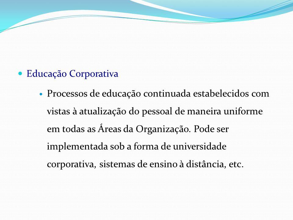 Educação Corporativa Processos de educação continuada estabelecidos com vistas à atualização do pessoal de maneira uniforme em todas as Áreas da Organ